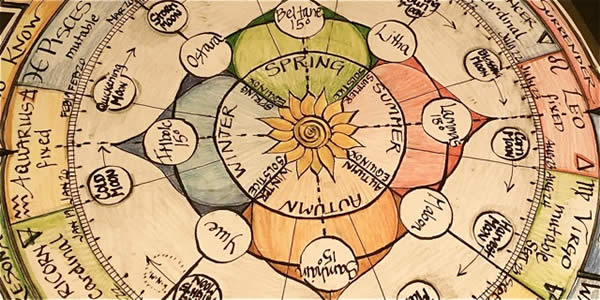 a hand drawn wheel of the year calendar