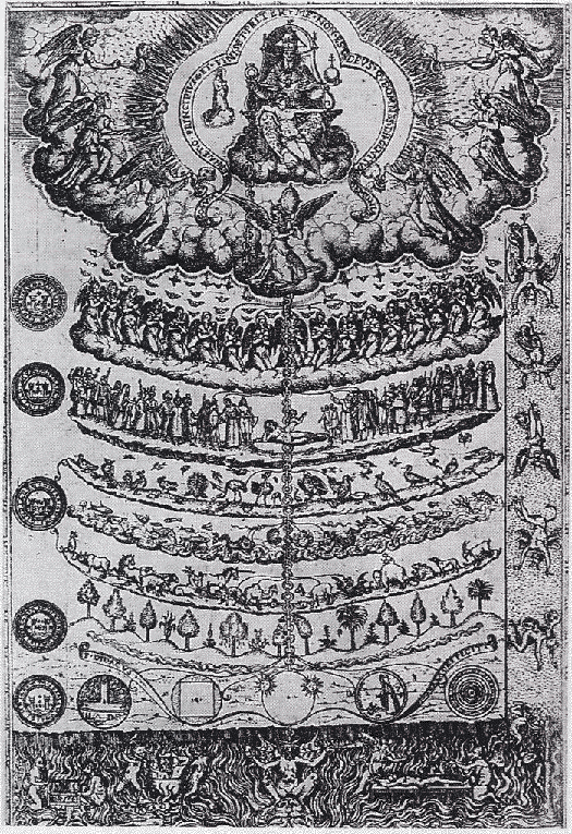 """""""The Great Chain of Being"""" by Didacus Valades.  From WikiMedia."""