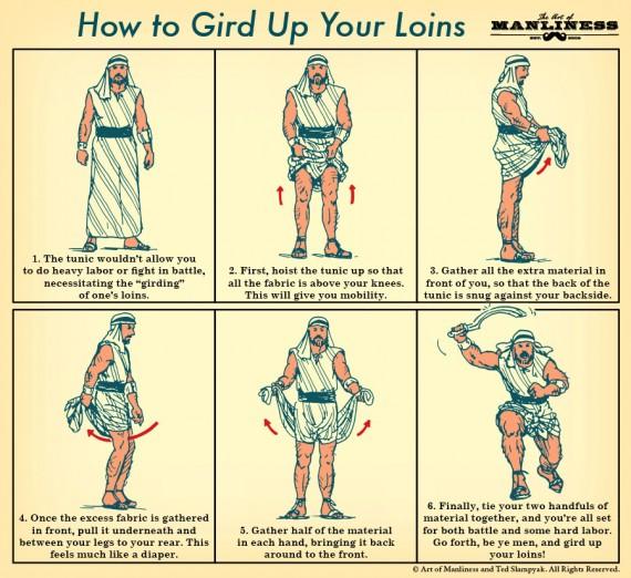 Gird-Up-Your-Loins-2-570x522