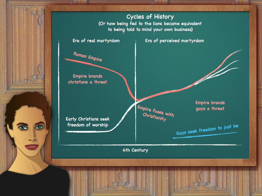 Cycles of History