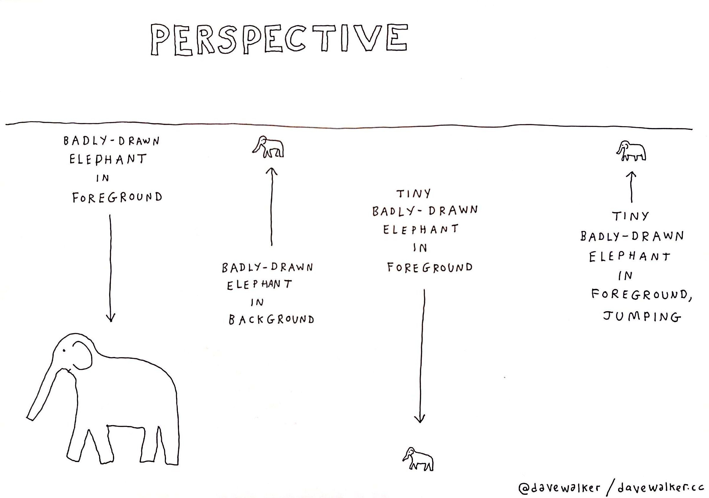 Perspective by Dave Walker