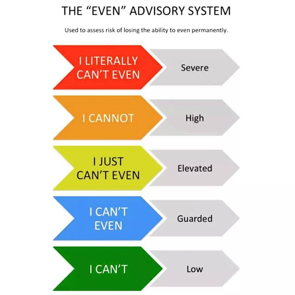 The Even Alert System