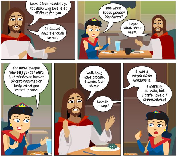 Jesus and Gender Identity