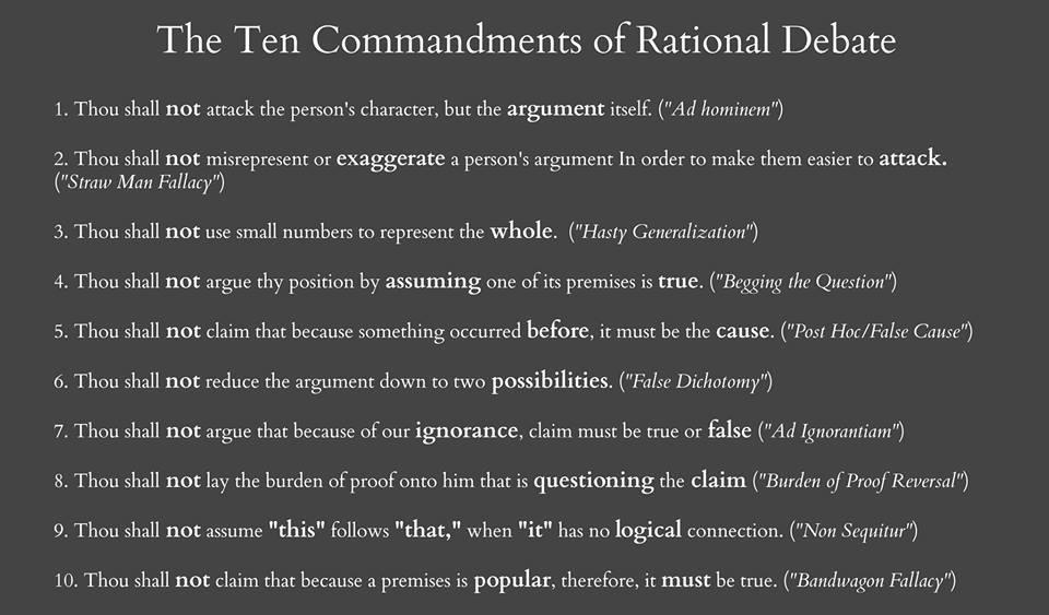 Ten Commandments Debate Logic