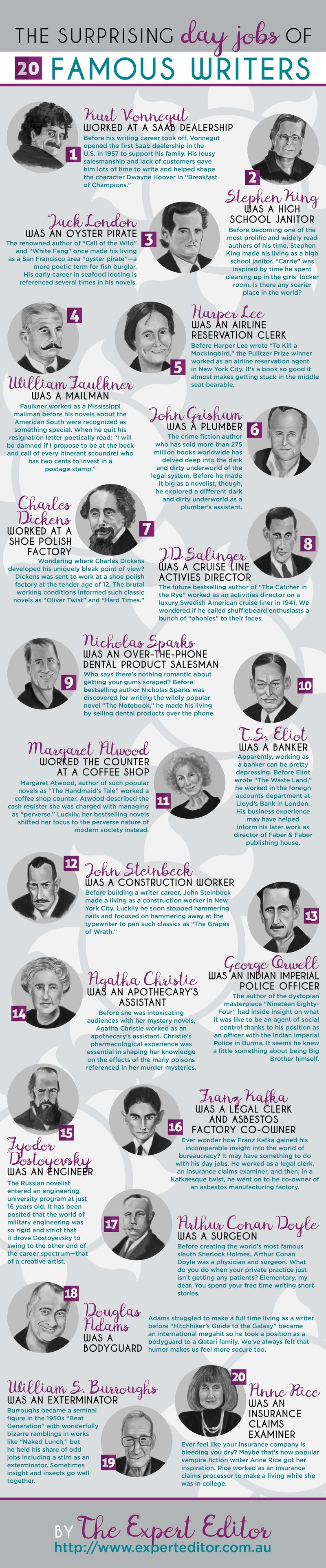Surprising-day-jobs-of-writers-infographic