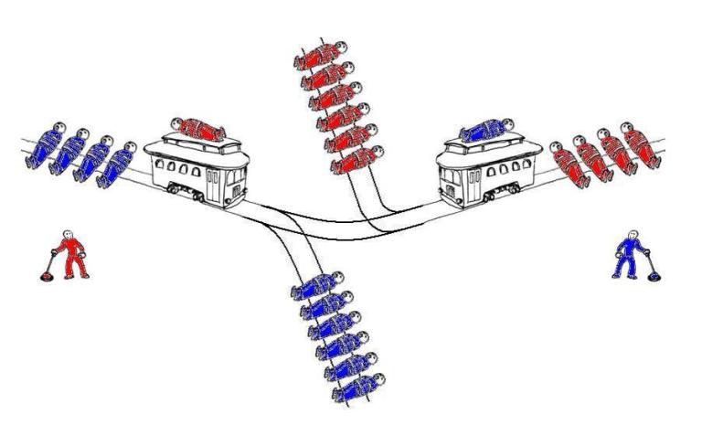 Trolley Problem Memes   James McGrath