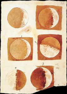 Galileo's Moon Phases.  Public Domain.