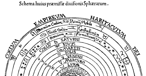 "By Fastfission - from Edward Grant, ""Celestial Orbs in the Latin Middle Ages"", Isis, Vol. 78, No. 2. (Jun., 1987), pp. 152-173. See also: F. A. C. Mantello and A. G. Rigg, ""Medieval Latin: An Introduction and Bibliographical Guide"", The Catholic University of America Press, p. 365 (on-line text here)., Public Domain, https://commons.wikimedia.org/w/index.php?curid=317560"