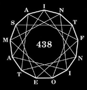 """Frater Achad's """"Stone of Manifestation,"""" connected to the Aeon of Maat and cited in the work of Kenneth Grant."""