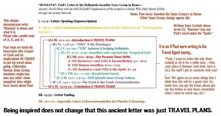 Where Does Romans 9--11 fit?