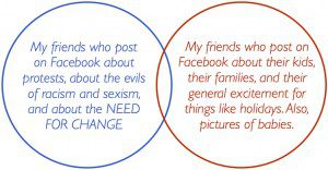 If we actually want to change the world, the overlap in this Venn diagram needs to be much, much larger.