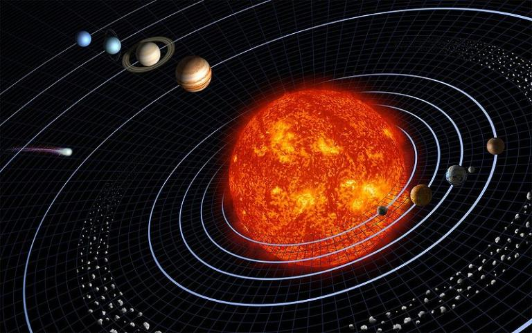 Unser Solarsystem