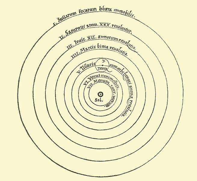 Copernican heliocentrism