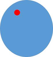Close-up of Neutron
