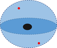 Outer shell of carbon 14
