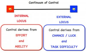 AA Continuum of Control