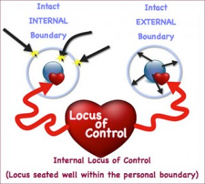 AA Intact boundaries internal locus