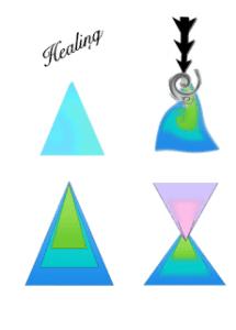 Healing Model for Header