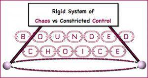 PENDULUM OF BOUNDED CHOICE