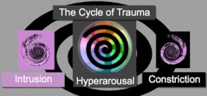 Dialectic of Trauma