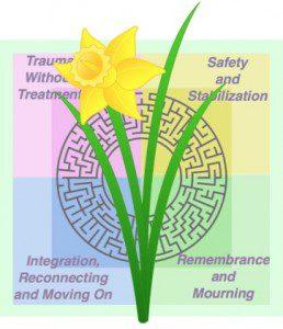 Daffodil GRAFHIC MAZE