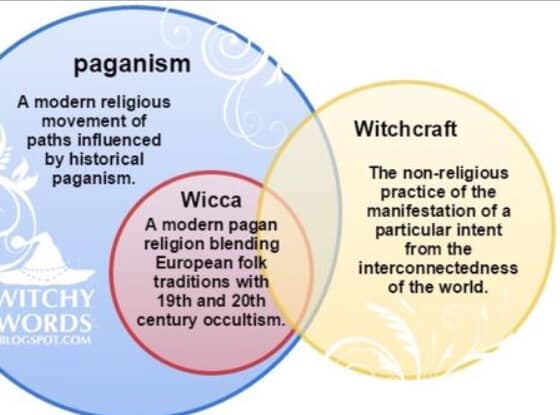 paganism  u0026 witchcraft are not venn diagrams