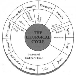 photo about Liturgical Year Calendar Printable named Arrival Content Fresh Yr! (liturgically conversing) Phil Rose