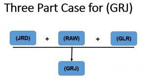 3 Part Case for GRJ