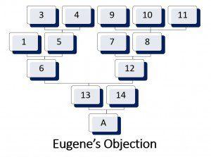 Eugene's Objection Rev1