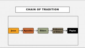 Chain of Tradition