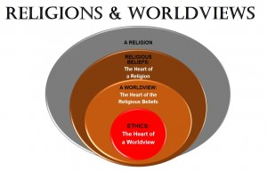 Religions and Worldviews