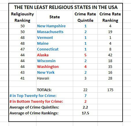 Skepticism about Religion – Part 4: Religion and Virtue | Bradley Bowen