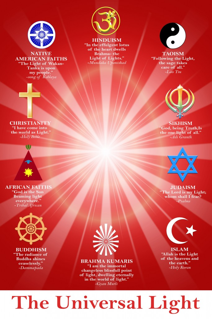 most religions