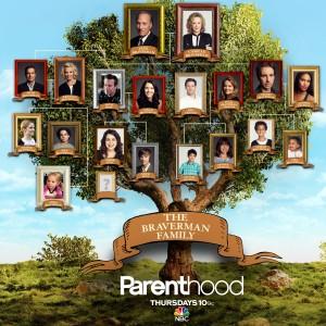 Parenthood-Family-tree