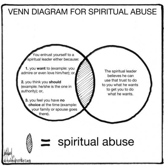 venn diagram for spiritual abuse by nakedpastor david hayward
