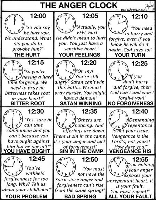 the anger clock cartoon by nakedpastor david hayward