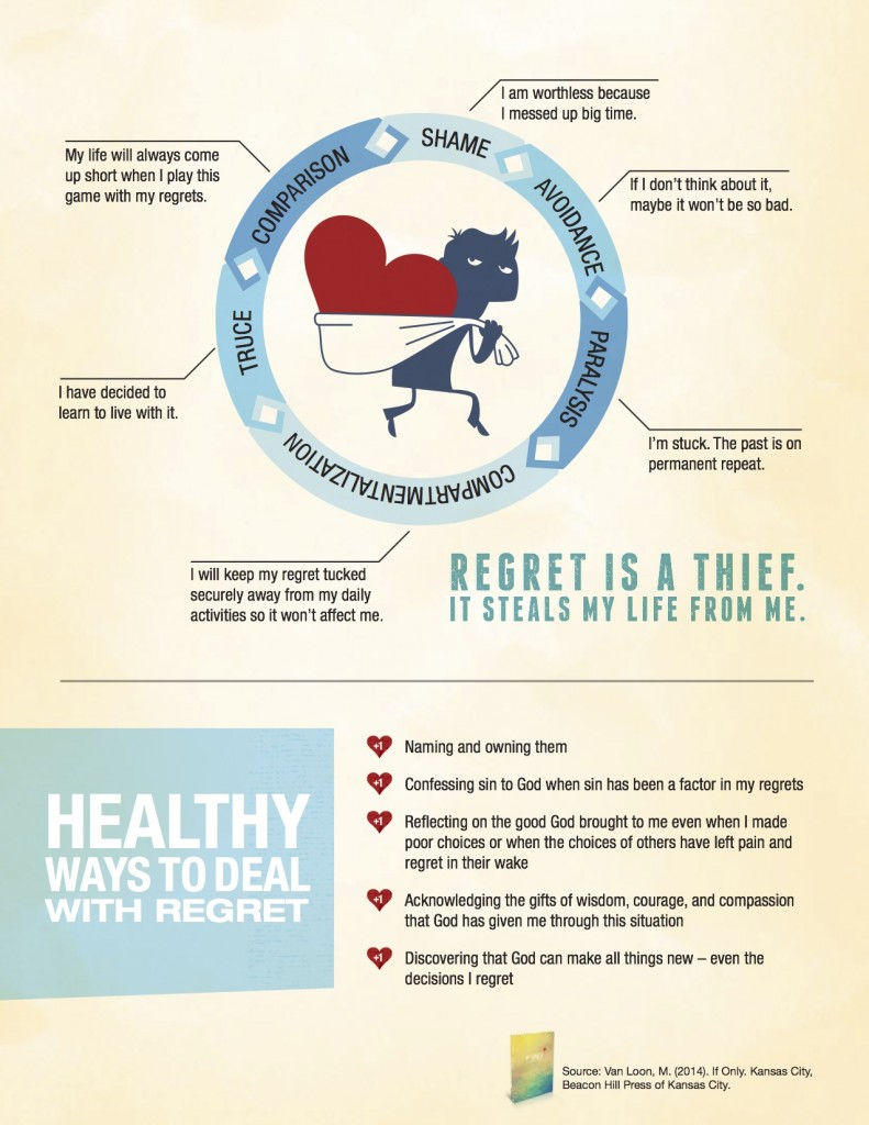 IfOnly-Infographic