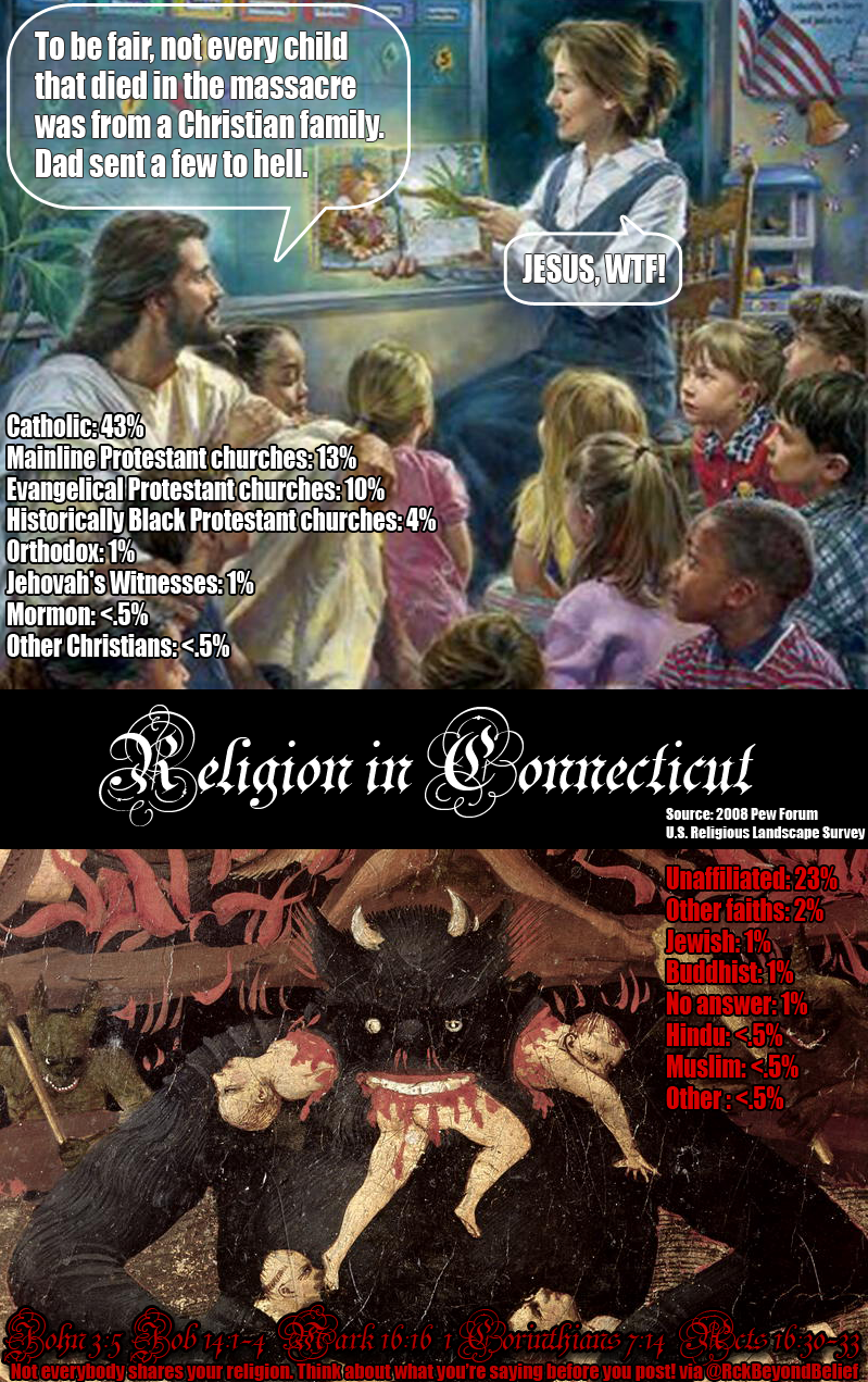 """Jesus: """"To be fair, not every child  who died in the massacre was from a Christian Family. Dad sent a few to hell."""" Teacher- """"JESUS, WTF!"""" - Religion in Connecticut percentages broken down, source PEW 2008"""