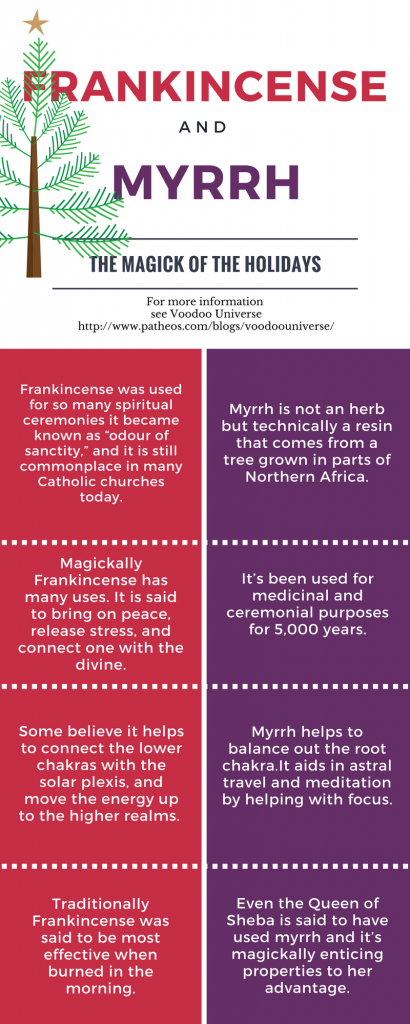 Myrrh and Frankincense magick inforgraphic by Lilith Dorsey. All rights reserved.