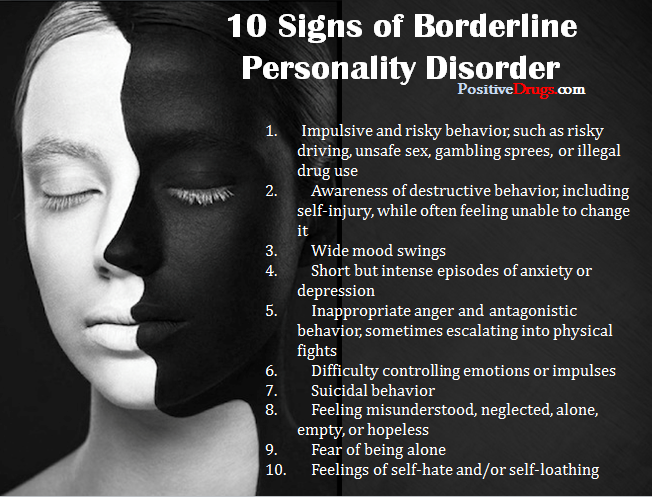 borderline-personality-disorder