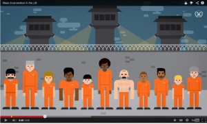 incarceration in the US