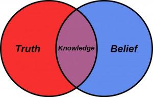 TruthKnowledgeBelief