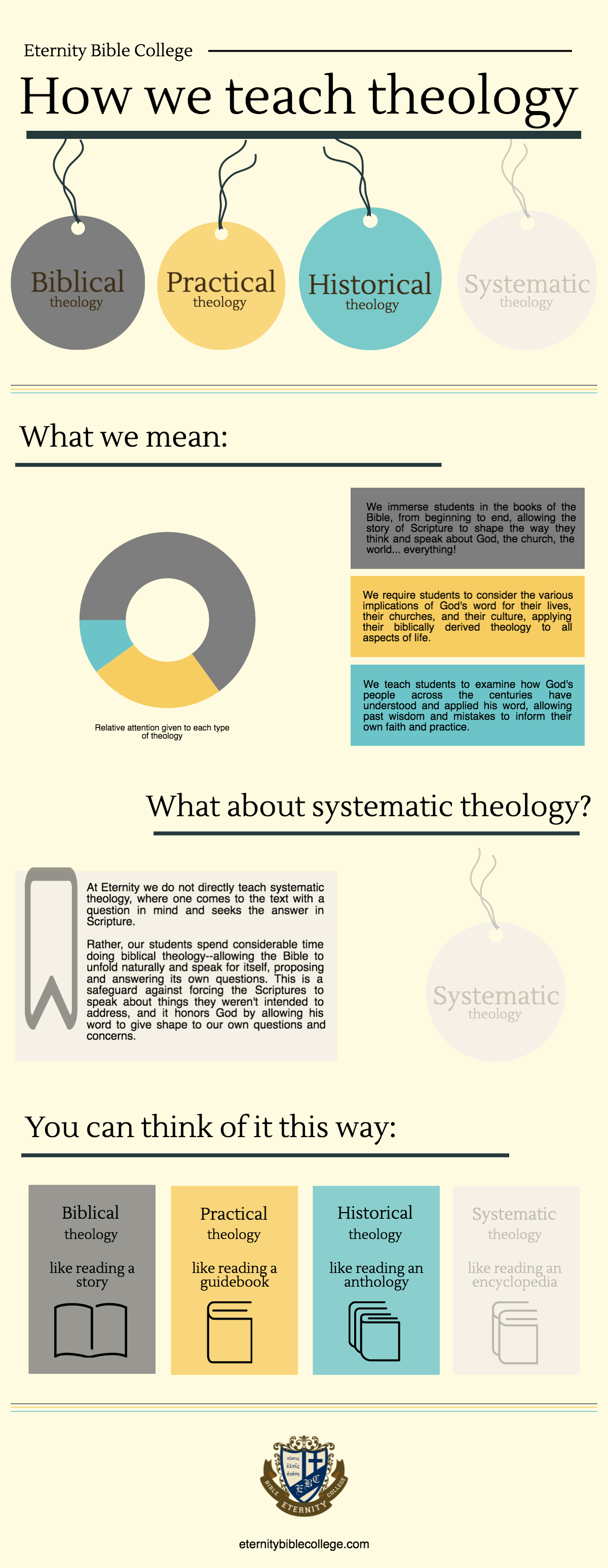 Theology3