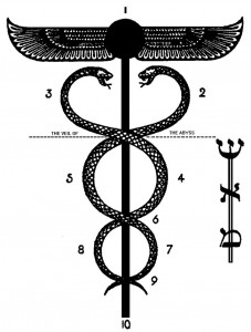 Alchemical Caduceus. Public domain image.