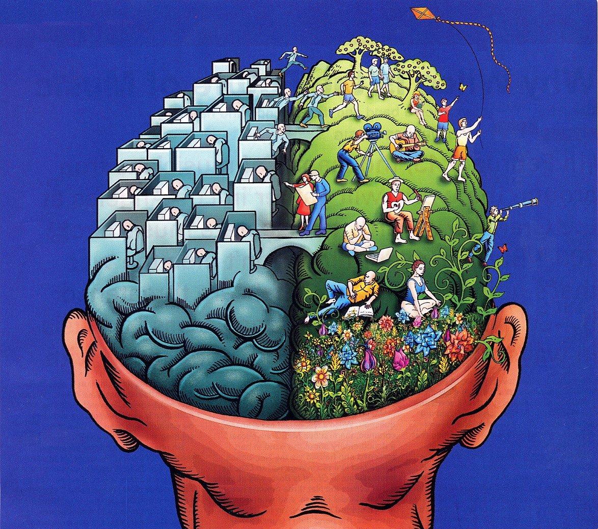 right left brain garden