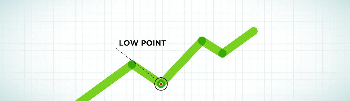 graph 3 low point