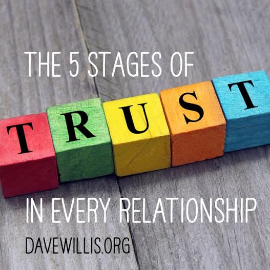 the 5 stages of trust Dave Willis davewillis.org