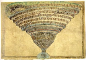 "Sandro Botticelli [Public domain], <a href=""http://commons.wikimedia.org/wiki/File%3ABotticelli_ChartOfDantesHell.jpg"">via Wikimedia Commons</a>"