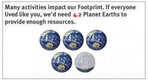 Ecological-Footprint