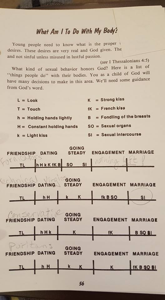 From Love/Life Principles Seminar, by Barry Wood (1981).